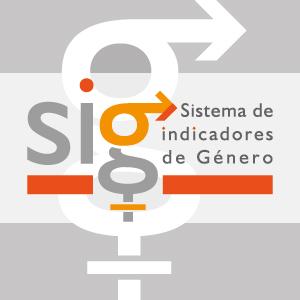 SIG Banner